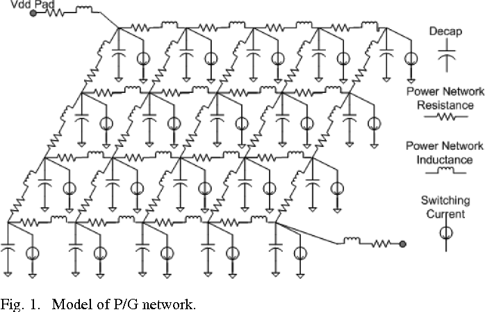Fig. 1. Model of P/G network.