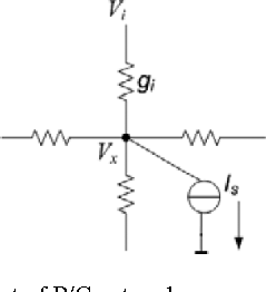 Fig. 2. Representative part of P/G networks.
