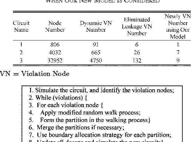 TABLE III VIOLATION NODE STATISTICS COMPARISON TO THE SIMPLIFIED MODEL WHEN OUR NEW MODEL IS CONSIDERED
