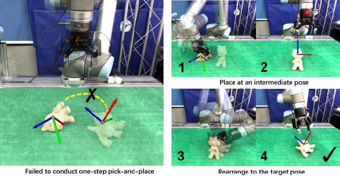 Figure 1 for Efficient Object Manipulation to an Arbitrary Goal Pose: Learning-based Anytime Prioritized Planning
