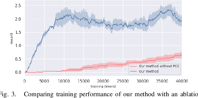 Figure 3 for Efficient Object Manipulation to an Arbitrary Goal Pose: Learning-based Anytime Prioritized Planning
