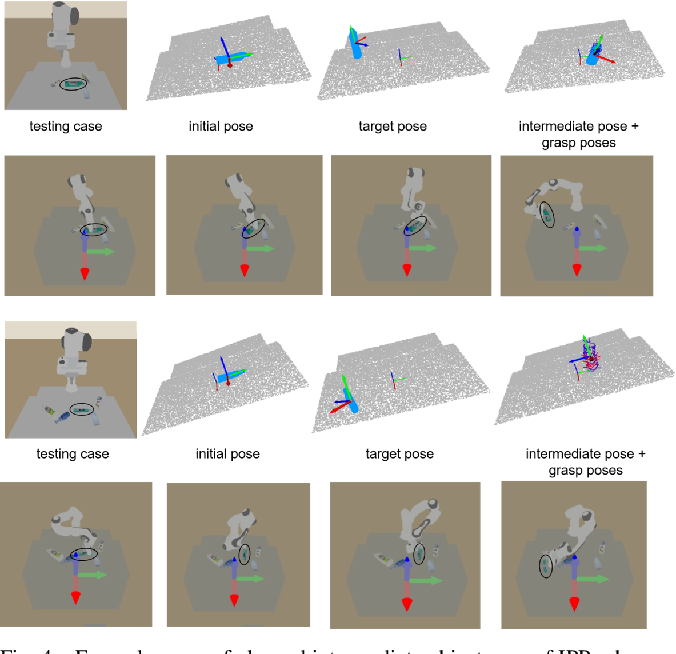 Figure 4 for Efficient Object Manipulation to an Arbitrary Goal Pose: Learning-based Anytime Prioritized Planning