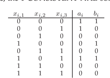 Figure 2 for Multi-Armed Bandits on Unit Interval Graphs