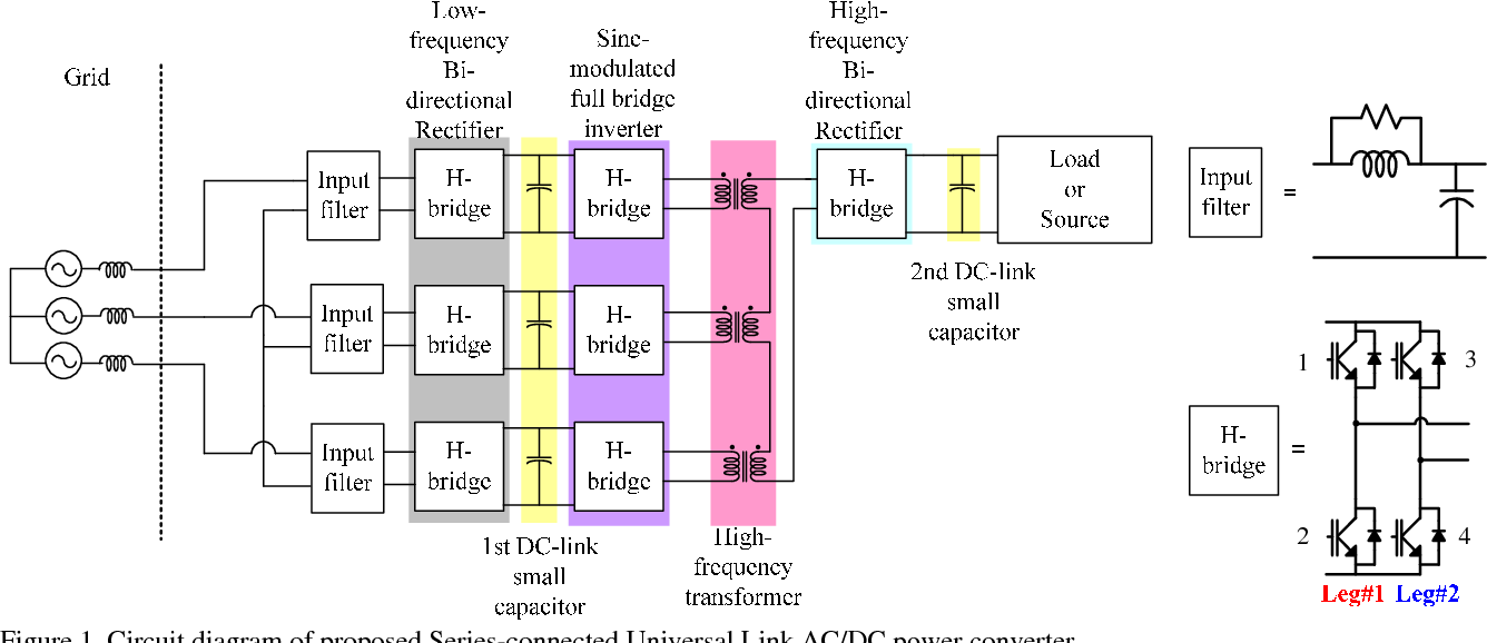 Analysis of high-frequency power conversion for series-connected