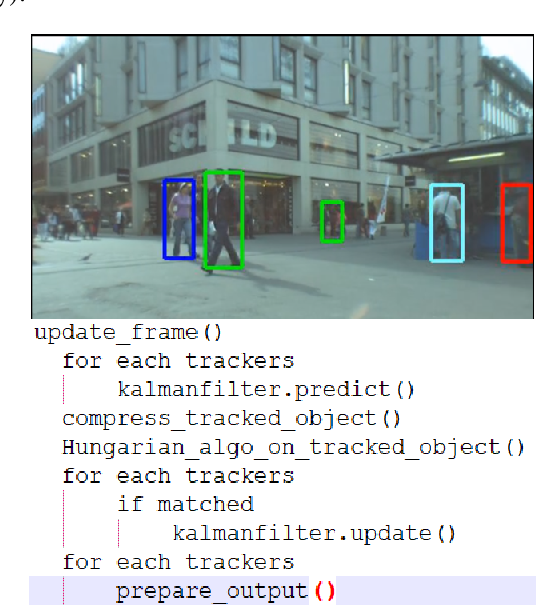 Figure 2 for Online and Real-time Object Tracking Algorithm with Extremely Small Matrices