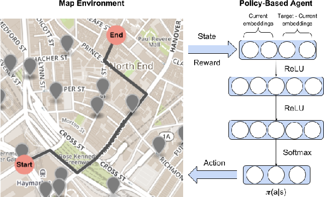 Figure 1 for SafeRoute: Learning to Navigate Streets Safely in an Urban Environment
