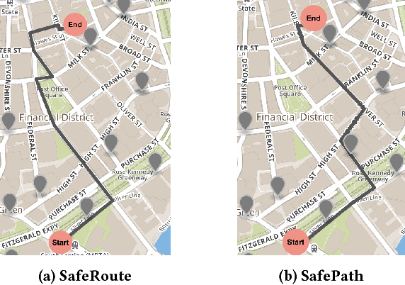 Figure 4 for SafeRoute: Learning to Navigate Streets Safely in an Urban Environment