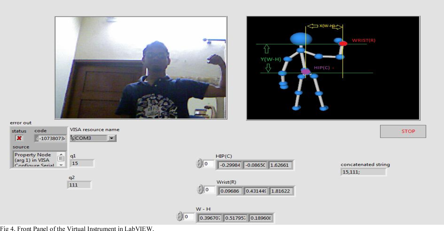 Figure 4 from Robotic vision based mimicry of a human arm in