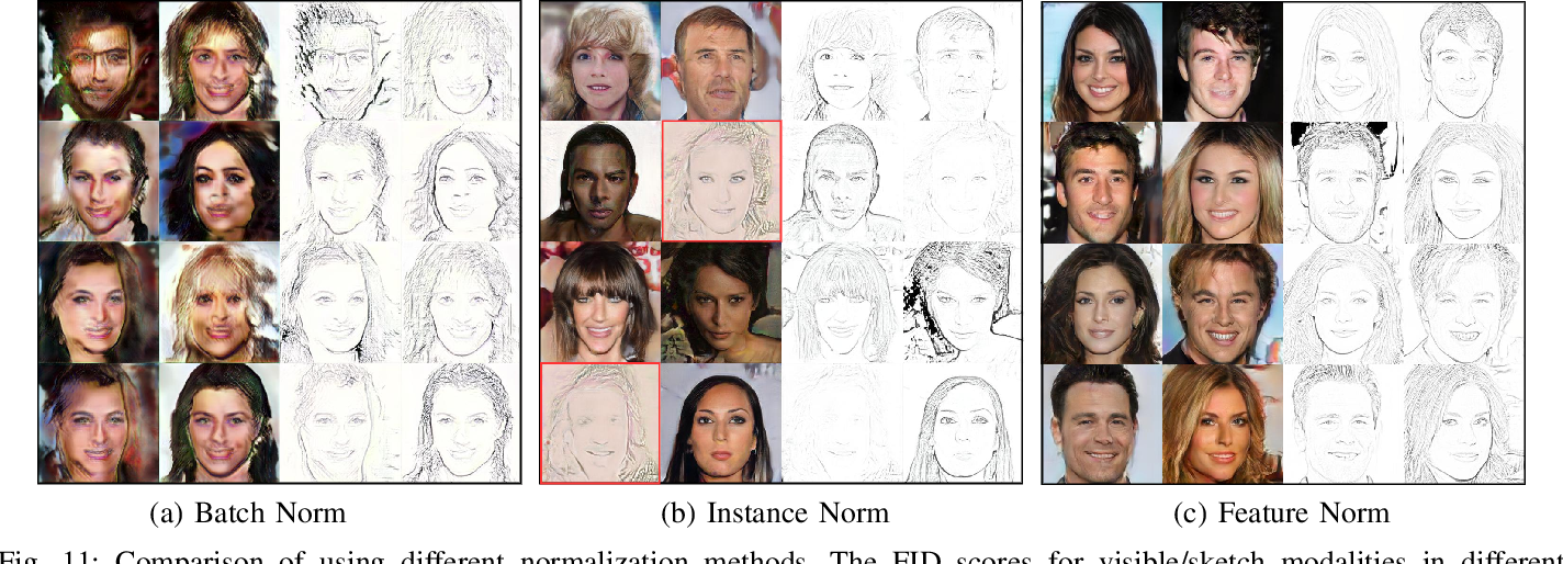 Figure 3 for Multimodal Face Synthesis from Visual Attributes