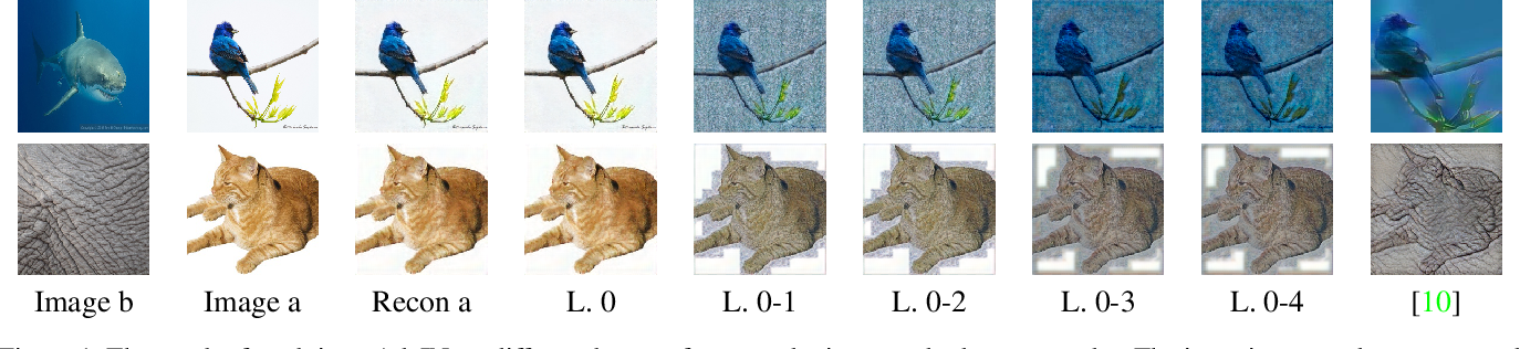 Figure 1 for Permuted AdaIN: Enhancing the Representation of Local Cues in Image Classifiers