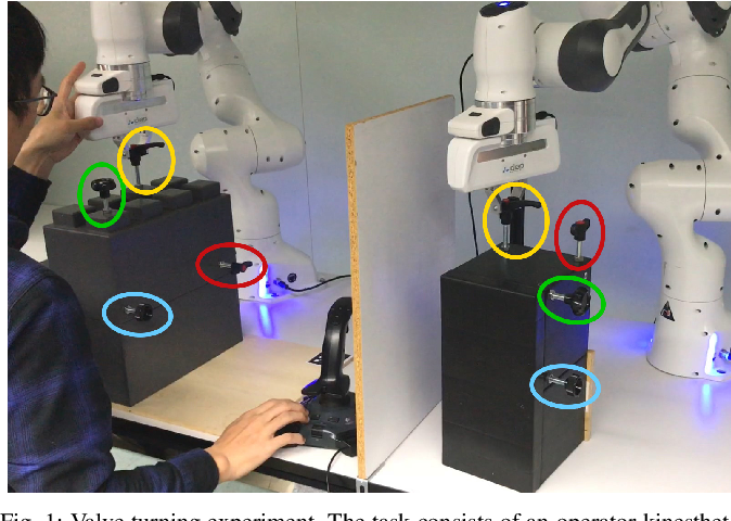 Figure 1 for Motion Mappings for Continuous Bilateral Teleoperation