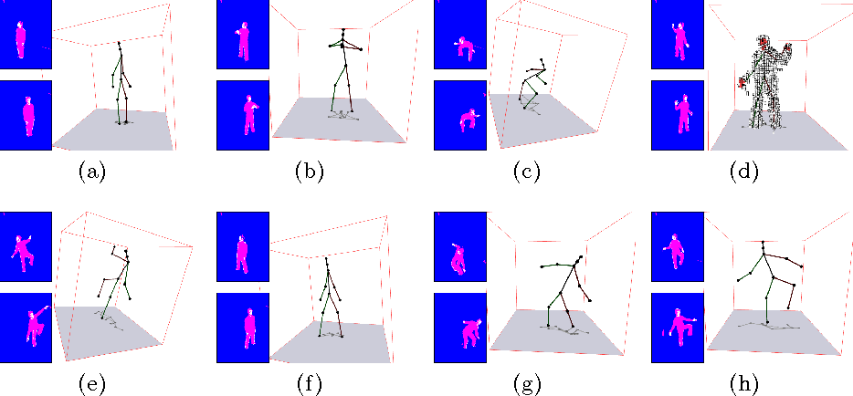 Real-Time and Marker-Free 3D Motion Capture for Home