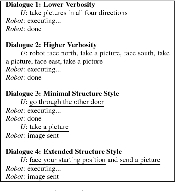 Figure 1 for Consequences and Factors of Stylistic Differences in Human-Robot Dialogue