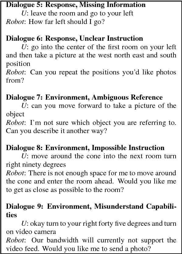 Figure 2 for Consequences and Factors of Stylistic Differences in Human-Robot Dialogue
