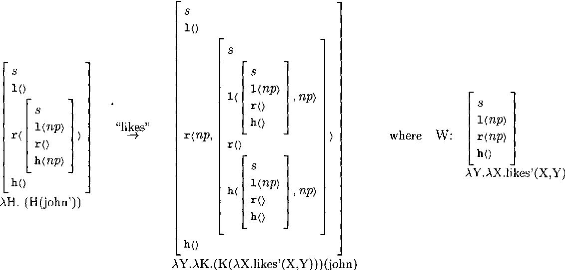 Figure 2 for Incremental Interpretation of Categorial Grammar