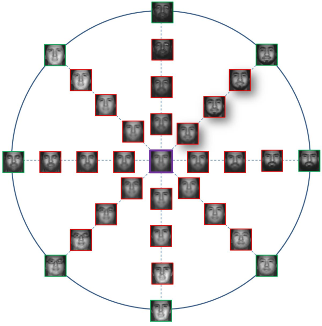 Figure 3 for Spectral Splitting and Aggregation Network for Hyperspectral Face Super-Resolution