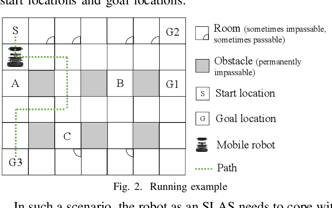 Figure 2 for A Meta Reinforcement Learning-based Approach for Self-Adaptive System