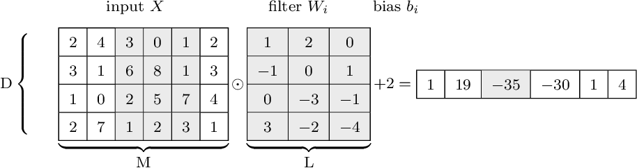 Figure 3 for Private Speech Characterization with Secure Multiparty Computation