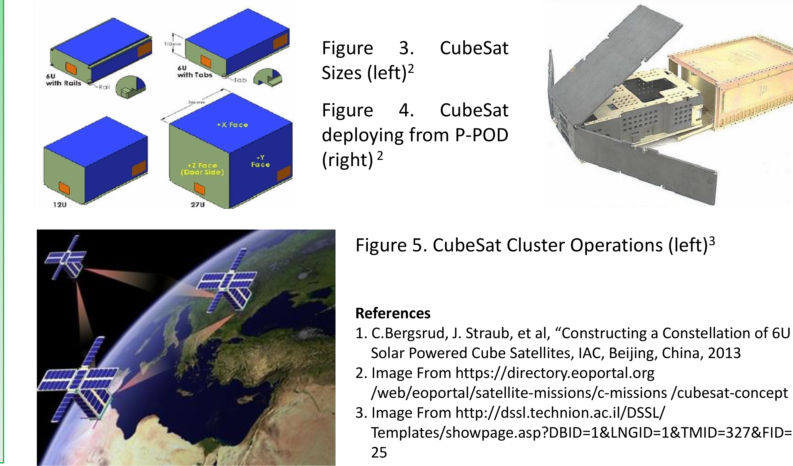 PDF] Business Case for a Constellation of 6U Solar Powered