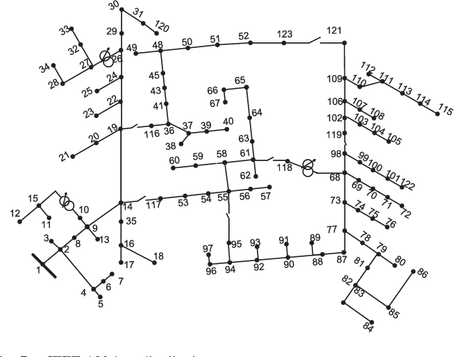 Figure 12 from Bad Data Detection in the Context of Leverage