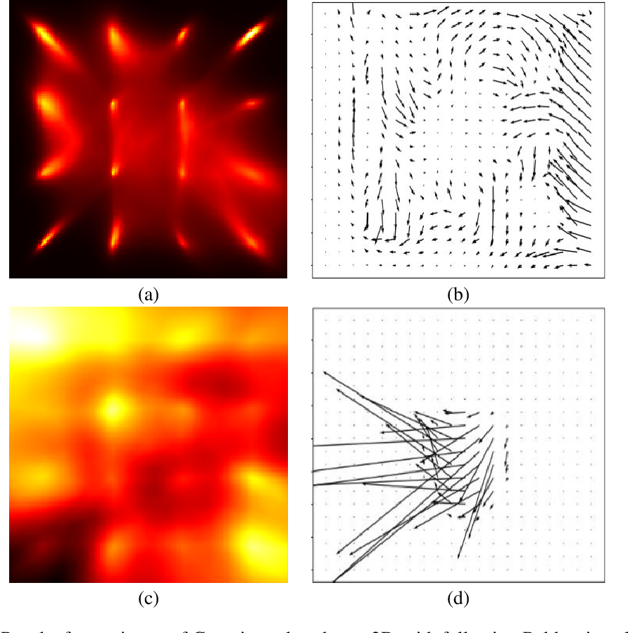 Figure 4 for Unsupervised Learning of the Set of Local Maxima