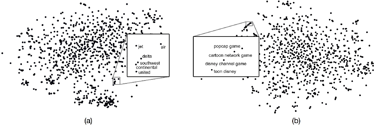 Figure 1 for A Hierarchical Recurrent Encoder-Decoder For Generative Context-Aware Query Suggestion
