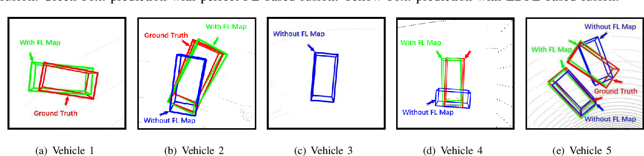 Figure 4 for Distributed Dynamic Map Fusion via Federated Learning for Intelligent Networked Vehicles