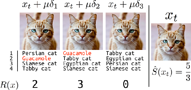 Figure 2 for Black-box Adversarial Attacks with Limited Queries and Information