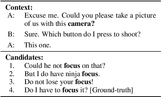 Figure 3 for Evaluating Dialogue Generation Systems via Response Selection