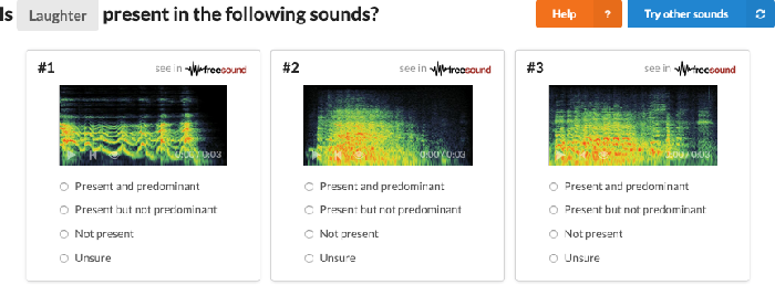 Figure 3 for FSD50K: an Open Dataset of Human-Labeled Sound Events