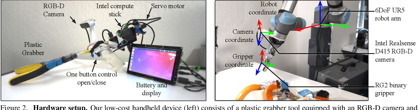 Figure 3 for Grasping in the Wild:Learning 6DoF Closed-Loop Grasping from Low-Cost Demonstrations