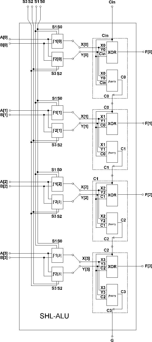 Alu Basic Diagram - Wiring Diagram Schematics on