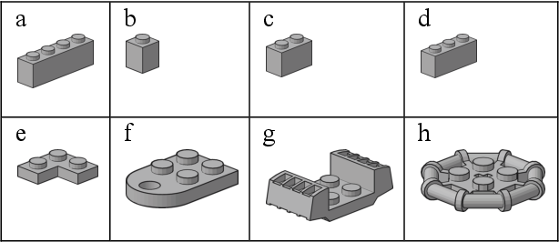 Figure 2 for Probing the Effect of Selection Bias on NN Generalization with a Thought Experiment