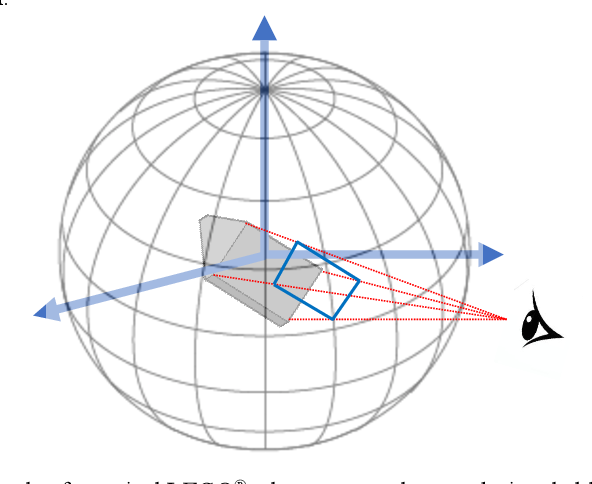Figure 4 for Probing the Effect of Selection Bias on NN Generalization with a Thought Experiment