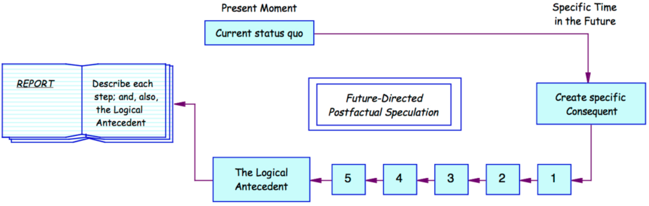 Figure 1 for Probing the Effect of Selection Bias on NN Generalization with a Thought Experiment