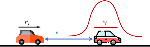 Figure 3 for Separated Proportional-Integral Lagrangian for Chance Constrained Reinforcement Learning