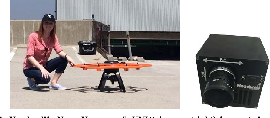 Figure 2 for Small Drone Field Experiment: Data Collection & Processing