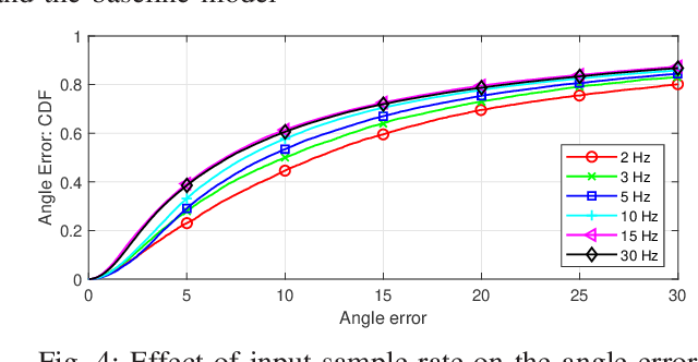 Figure 4 for Deep Learning for Content-based Personalized Viewport Prediction of 360-Degree VR Videos