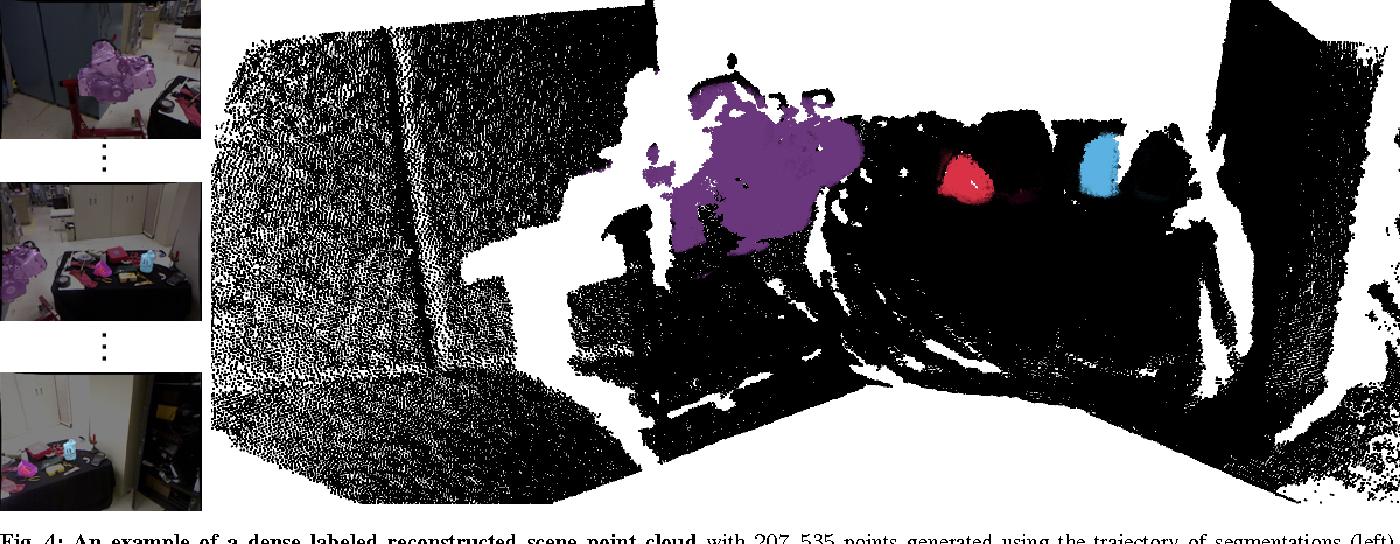 Figure 4 for SegICP-DSR: Dense Semantic Scene Reconstruction and Registration