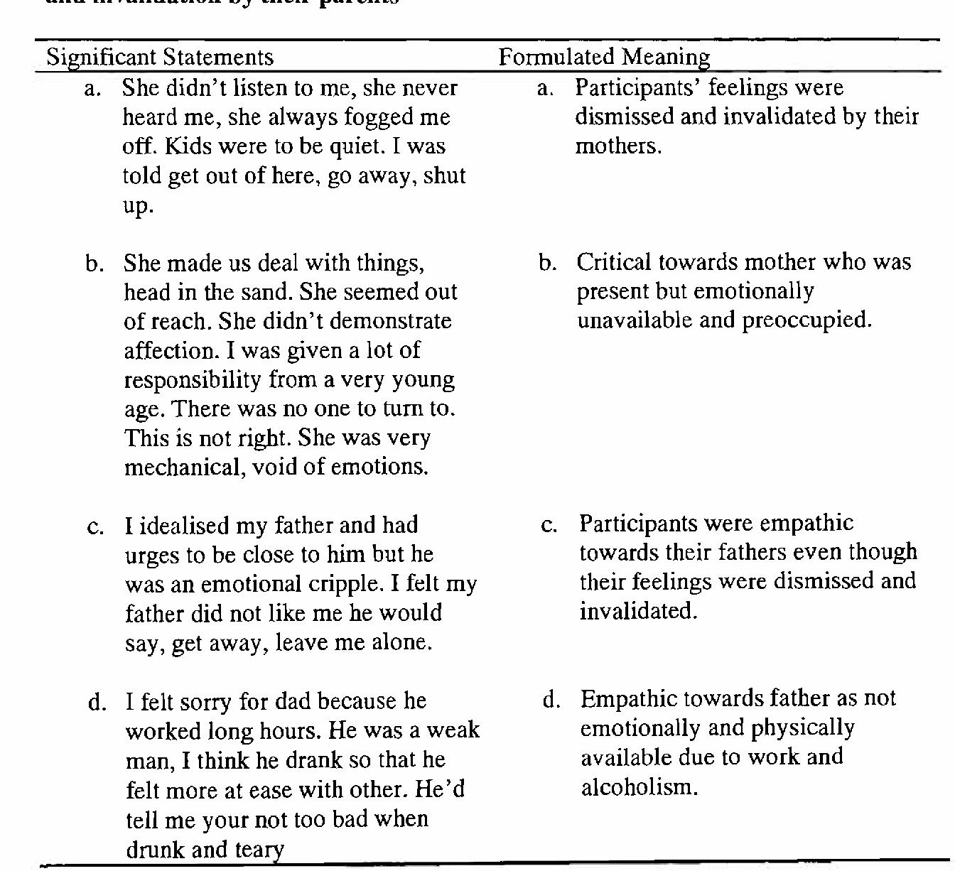 PDF] Interpersonal concomitants of generalised anxiety