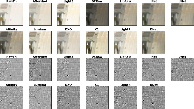 Figure 1 for Empirical Evaluation of PRNU Fingerprint Variation for Mismatched Imaging Pipelines