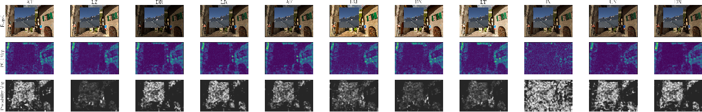 Figure 4 for Empirical Evaluation of PRNU Fingerprint Variation for Mismatched Imaging Pipelines