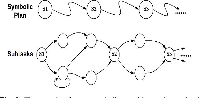 Figure 2 for TDM: Trustworthy Decision-Making via Interpretability Enhancement