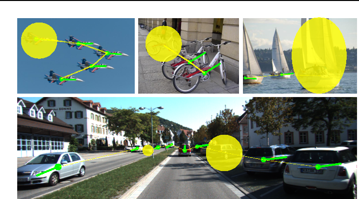 Figure 1 for Context-based Object Viewpoint Estimation: A 2D Relational Approach