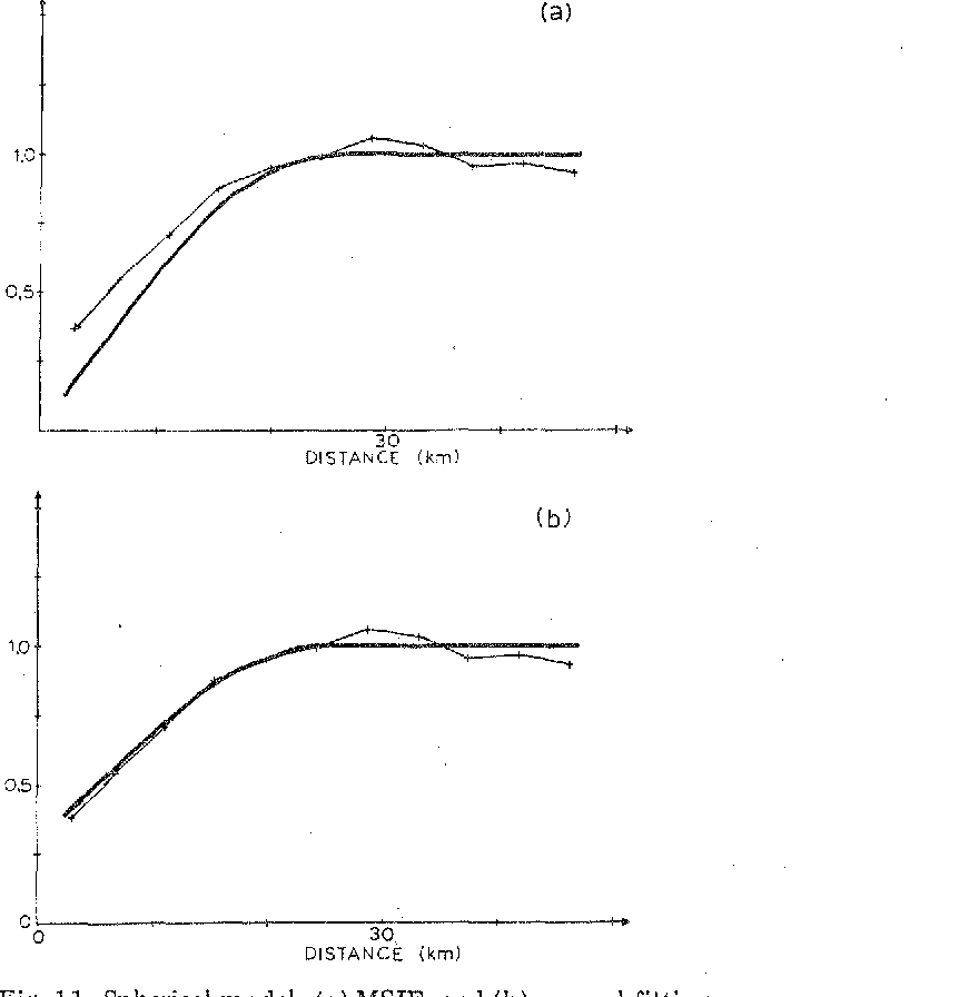 Fig. 11. Spherical model: (a) MSIE; and (b) manual fitting.