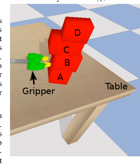 Figure 1 for Learning sparse relational transition models