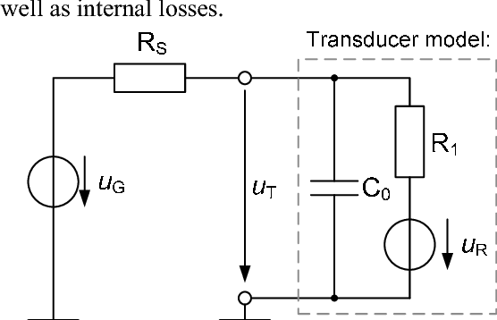 ultrasonic transducer interface circuit for simultaneous rh semanticscholar org ultrasonic transducer schematic ultrasonic transducer circuit behaviour