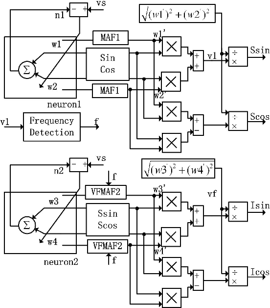 Double Integration Control For Single Phase Unified Power Quality
