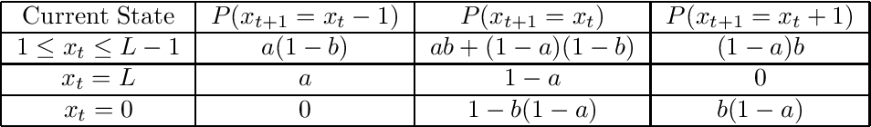 Figure 1 for Model-Free Algorithm and Regret Analysis for MDPs with Long-Term Constraints