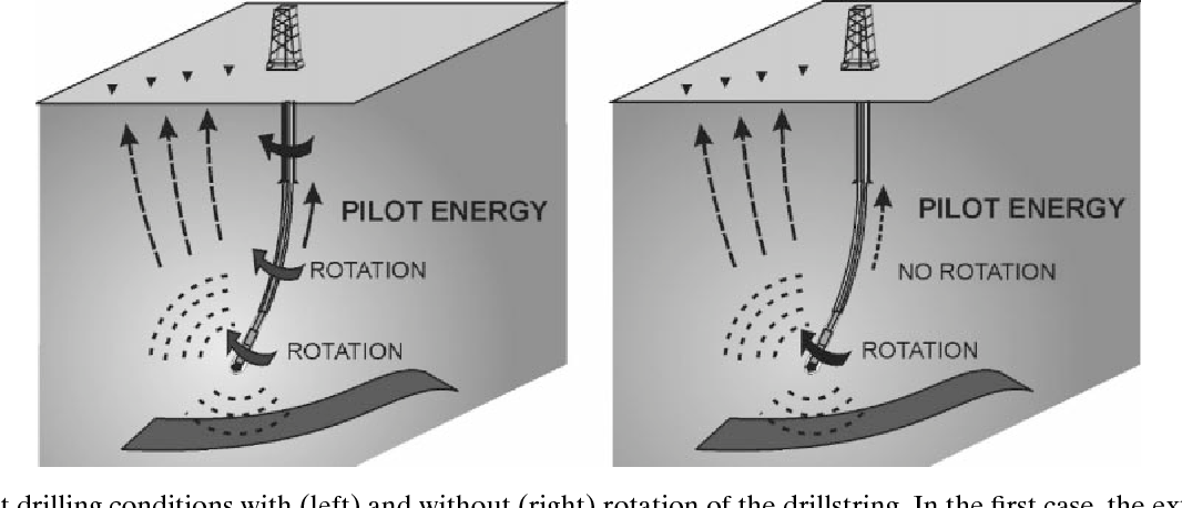 Figure 1 from Acoustic velocity of seismic-while-drilling